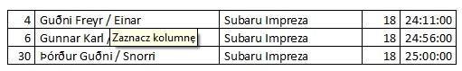 tabela 1b